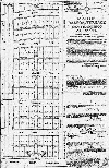 Balboa Terrace Subdivision Map, 1920